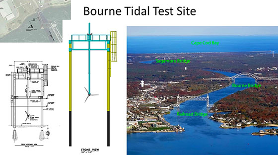 Schematic of Bourne Tidal Test structure.