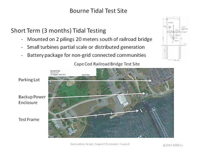 Power System Integration, Bourne Tidal Test Site